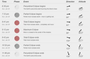 Eclipse.18